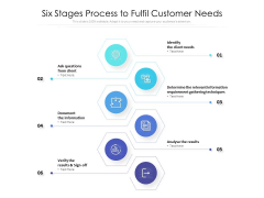 Six Stages Process To Fulfil Customer Needs Ppt PowerPoint Presentation Infographics Guidelines PDF