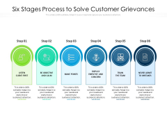 Six Stages Process To Solve Customer Grievances Ppt PowerPoint Presentation Icon Background PDF