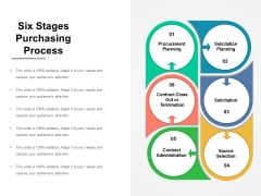 Six Stages Purchasing Process Ppt PowerPoint Presentation Outline Model