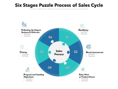 Six Stages Puzzle Process Of Sales Cycle Ppt PowerPoint Presentation Layouts Graphics PDF
