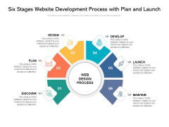 Six Stages Website Development Process With Plan And Launch Ppt PowerPoint Presentation Styles Microsoft PDF