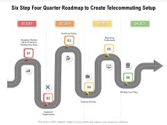 Six Step Four Quarter Roadmap To Create Telecommuting Setup Professional