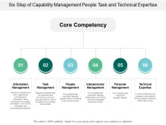 Six Step Of Capability Management People Task And Technical Expertise Ppt PowerPoint Presentation Infographics Templates