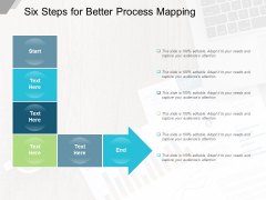 Six Steps For Better Process Mapping Ppt PowerPoint Presentation Styles Introduction