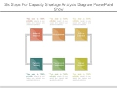 Six Steps For Capacity Shortage Analysis Diagram Powerpoint Show
