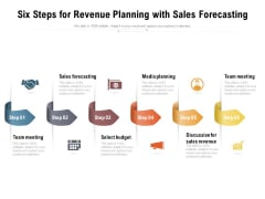 Six Steps For Revenue Planning With Sales Forecasting Ppt PowerPoint Presentation File Inspiration PDF
