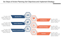 Six Steps Of Action Planning Set Objectives And Implement Strategy Ppt Powerpoint Presentation Outline Images