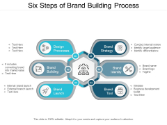 Six Steps Of Brand Building Process Ppt Powerpoint Presentation Slides Outfit