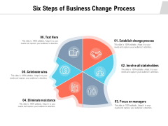 Six Steps Of Business Change Process Ppt PowerPoint Presentation Infographic Template Outline PDF