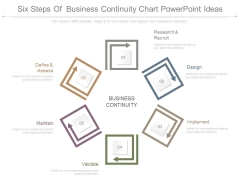 Six Steps Of Business Continuity Chart Powerpoint Ideas
