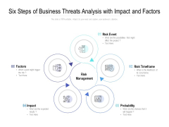 Six Steps Of Business Threats Analysis With Impact And Factors Ppt PowerPoint Presentation Inspiration Clipart