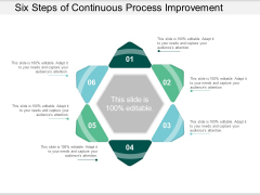 Six Steps Of Continuous Process Improvement Ppt Powerpoint Presentation Infographic Template Graphics Design
