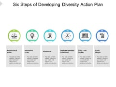 Six Steps Of Developing Diversity Action Plan Ppt Powerpoint Presentation Layouts Ideas