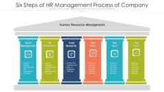 Six Steps Of HR Management Process Of Company Ppt PowerPoint Presentation File Slides PDF