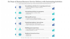 Six Steps Of Human Resource Service Delivery With Automating Activities Ppt PowerPoint Presentation File Mockup PDF