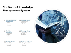 Six Steps Of Knowledge Management System Ppt PowerPoint Presentation Gallery File Formats PDF