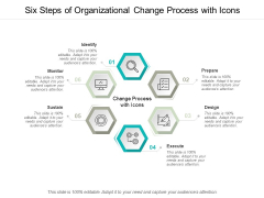 Six Steps Of Organizational Change Process With Icons Ppt PowerPoint Presentation Influencers