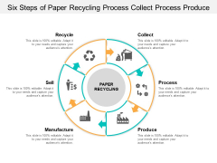 Six Steps Of Paper Recycling Process Collect Process Produce Ppt Powerpoint Presentation Icon Brochure