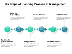 Six Steps Of Planning Process In Management Ppt PowerPoint Presentation Icon Inspiration PDF