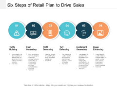 Six Steps Of Retail Plan To Drive Sales Ppt PowerPoint Presentation Show Images