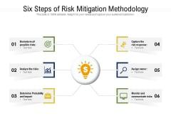 Six Steps Of Risk Mitigation Methodology Ppt PowerPoint Presentation File Slide PDF