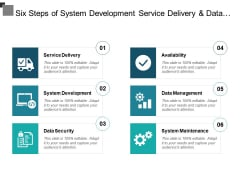 Six Steps Of System Development Service Delivery And Data Security Ppt PowerPoint Presentation Icon Slide Download