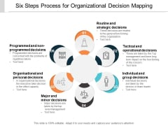 Six Steps Process For Organizational Decision Mapping Ppt PowerPoint Presentation Gallery Portfolio
