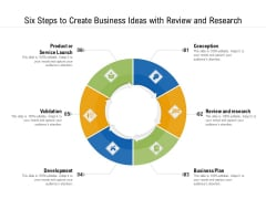 Six Steps To Create Business Ideas With Review And Research Ppt PowerPoint Presentation File Format PDF
