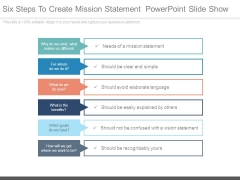 Six Steps To Create Mission Statement Powerpoint Slide Show