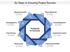 Six Steps To Ensuring Project Success Ppt PowerPoint Presentationmodel Brochure