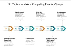 Six Tactics To Make A Compelling Plan For Change Ppt PowerPoint Presentation File Sample PDF