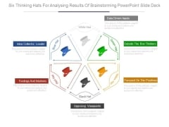 Six Thinking Hats For Analysing Results Of Brainstorming Powerpoint Slide Deck