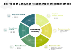 Six Types Of Consumer Relationship Marketing Methods Ppt PowerPoint Presentation Icon Infographic Template PDF