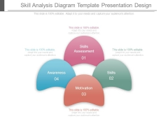Skill Analysis Diagram Template Presentation Design
