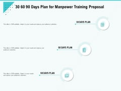 Skill Development Employee Training 30 60 90 Days Plan For Manpower Training Proposal Rules PDF