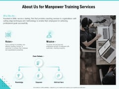 Skill Development Employee Training About Us For Manpower Training Services Summary PDF