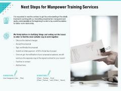 Skill Development Employee Training Next Steps For Manpower Training Services Graphics PDF