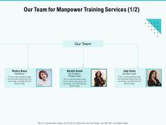 Skill Development Employee Training Our Team For Manpower Training Services President Brochure PDF