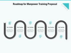 Skill Development Employee Training Roadmap For Manpower Training Proposal Clipart PDF