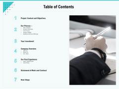 Skill Development Employee Training Table Of Contents Summary PDF