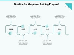 Skill Development Employee Training Timeline For Manpower Training Proposal Themes PDF