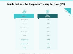 Skill Development Employee Training Your Investment For Manpower Training Services Evaluation Summary PDF