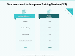Skill Development Employee Training Your Investment For Manpower Training Services Topics PDF