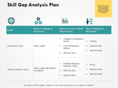 Skill Gap Analysis Plan Ppt PowerPoint Presentation File Master Slide