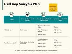 Skill Gap Analysis Plan Ppt PowerPoint Presentation Gallery Outfit