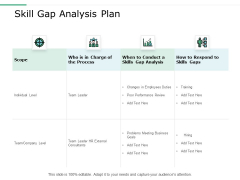 Skill Gap Analysis Plan Ppt Powerpoint Presentation Gallery Slides