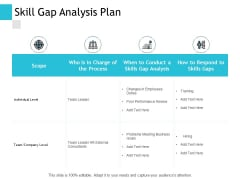 Skill Gap Analysis Plan Ppt PowerPoint Presentation Summary Examples