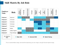 Skill Matrix By Job Role Ppt PowerPoint Presentation Gallery Maker