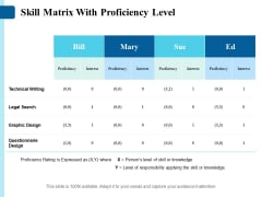 Skill Matrix With Proficiency Level Ppt PowerPoint Presentation Pictures Background Images