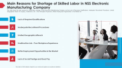 Skill Shortage A Production Firm Case Study Solution Main Reasons For Shortage Of Skilled Labor In NSS Electronic Manufacturing Company Designs PDF